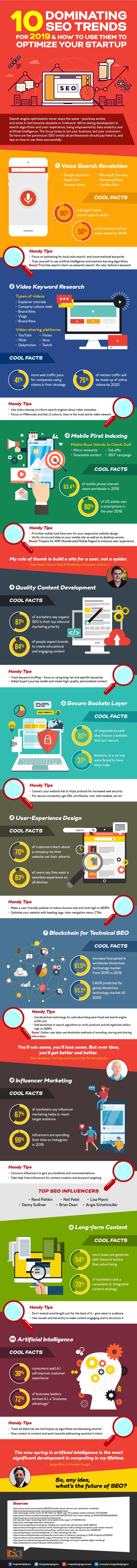 Infographic SEO 2019